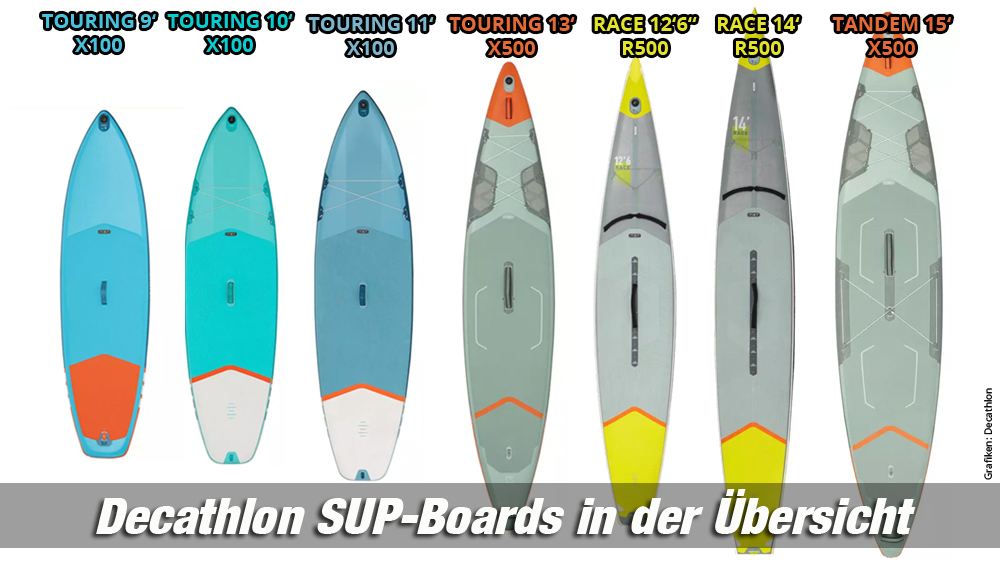 Decathlon SUP-Boards